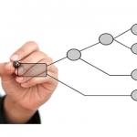 Online MLM – induló csomag